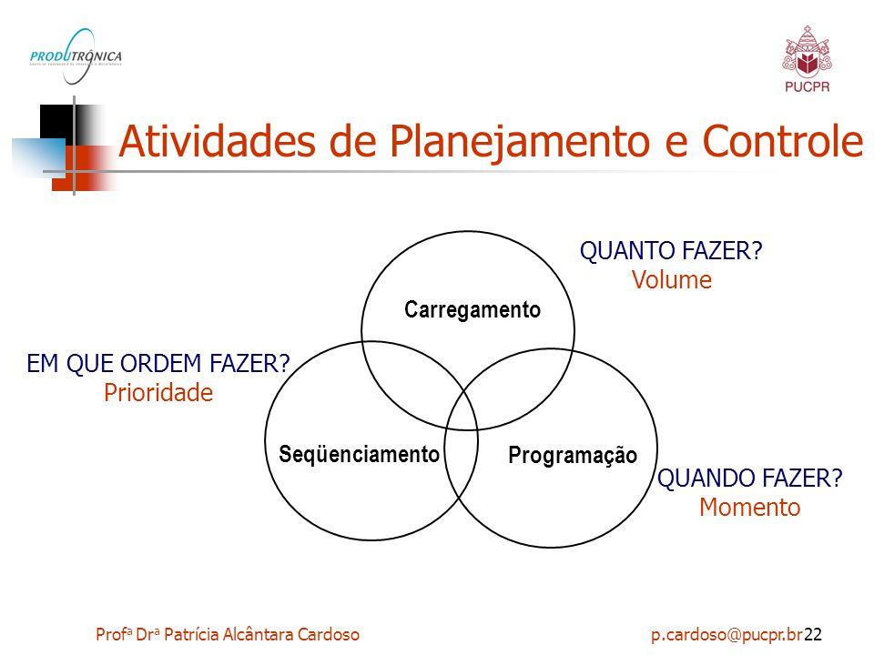 Prof a Dr a Patrícia Alcântara Cardoso p.cardoso@pucpr.br22 Atividades de Planejamento e Controle Carregamento QUANTO FAZER? Volume Seqüenciamento EM