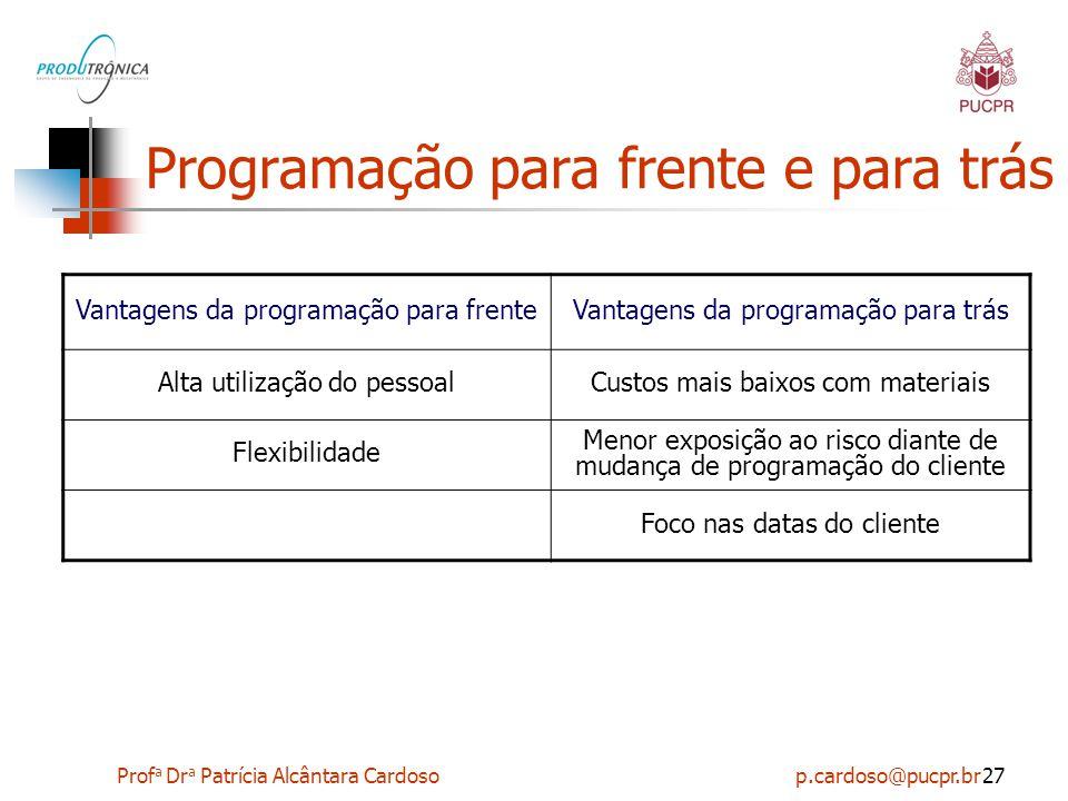 Prof a Dr a Patrícia Alcântara Cardoso p.cardoso@pucpr.br27 Programação para frente e para trás Vantagens da programação para frenteVantagens da progr