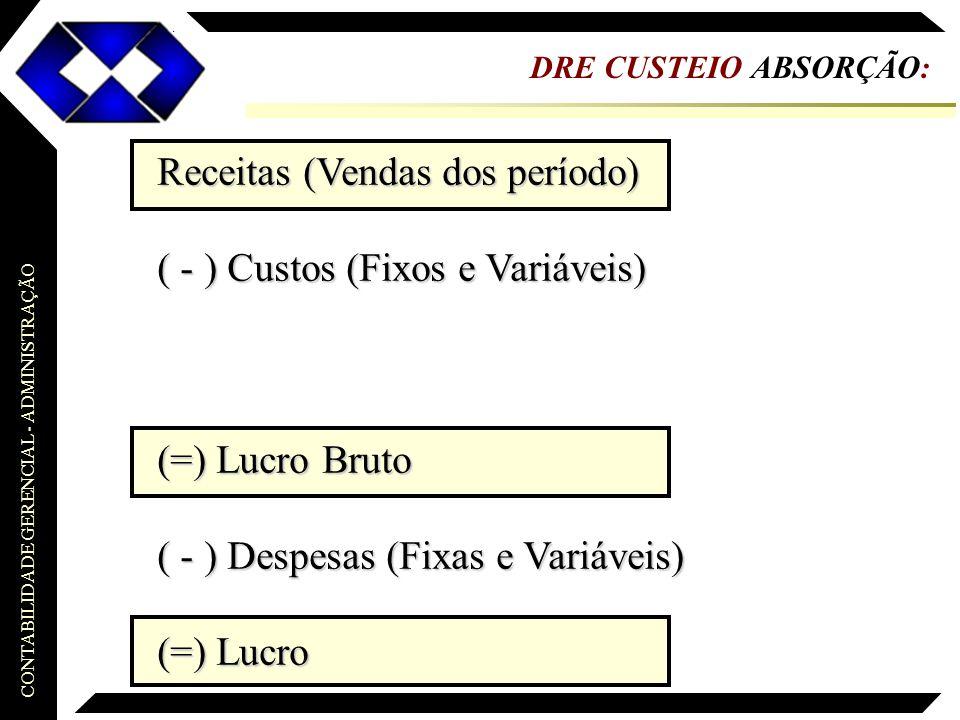 CONTABILIDADE GERENCIAL - ADMINISTRAÇÃO DRE CUSTEIO ABSORÇÃO: Receitas (Vendas dos período) ( - ) Custos (Fixos e Variáveis) (=) Lucro Bruto ( - ) Des
