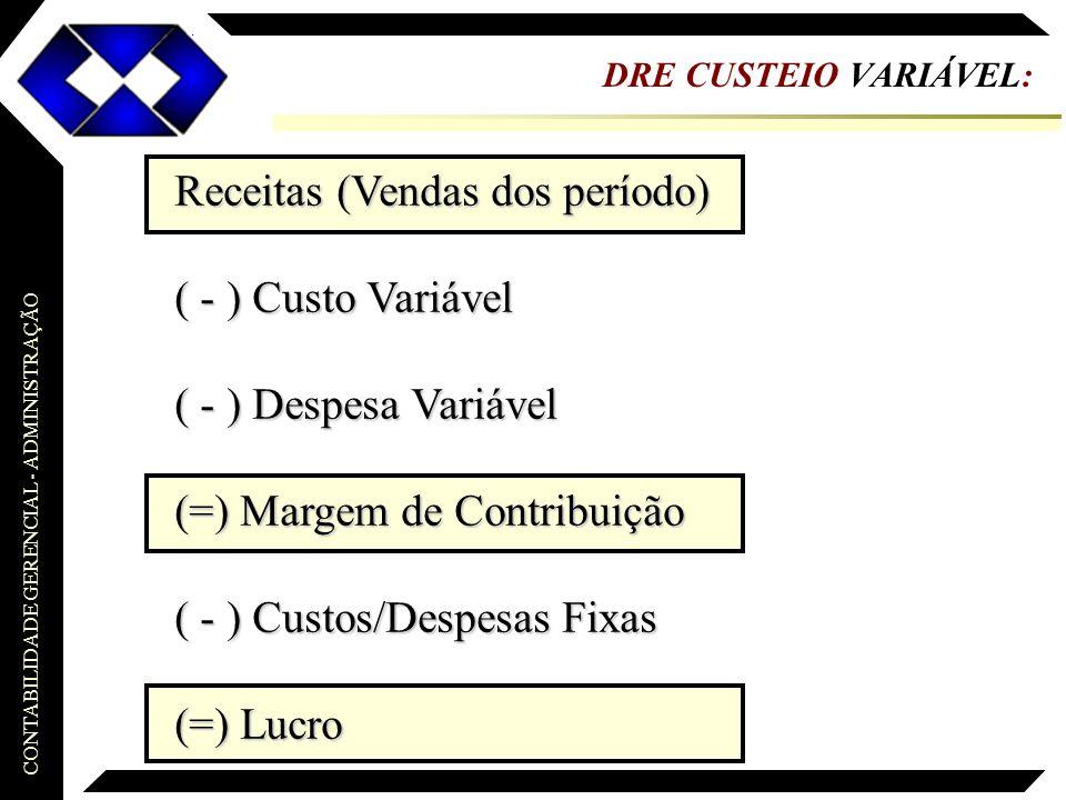 CONTABILIDADE GERENCIAL - ADMINISTRAÇÃO DRE CUSTEIO VARIÁVEL: Receitas (Vendas dos período) ( - ) Custo Variável ( - ) Despesa Variável (=) Margem de