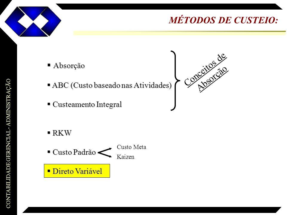 CONTABILIDADE GERENCIAL - ADMINISTRAÇÃO MÉTODOS DE CUSTEIO:  Absorção  ABC (Custo baseado nas Atividades)  Custeamento Integral  RKW  Custo Padrã