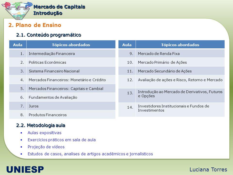 Luciana Torres UNIESP Mercado de Capitais Introdução 2.1. Conteúdo programático 2.2. Metodologia aula  Aulas expositivas  Exercícios práticos em sal
