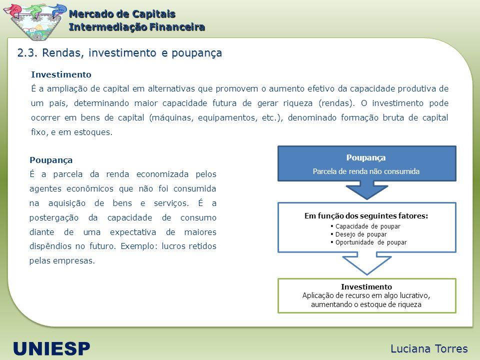 Luciana Torres UNIESP Mercado de Capitais Intermediação Financeira Investimento É a ampliação de capital em alternativas que promovem o aumento efetiv