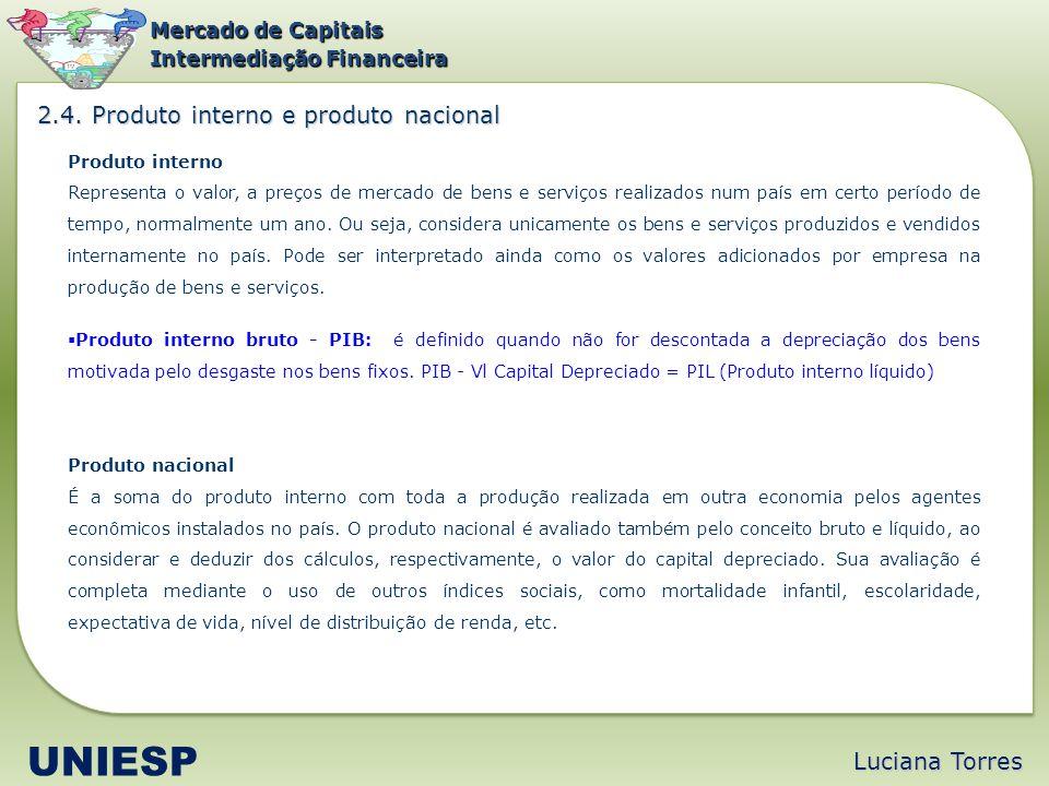 Luciana Torres UNIESP Mercado de Capitais Intermediação Financeira Produto interno Representa o valor, a preços de mercado de bens e serviços realizad