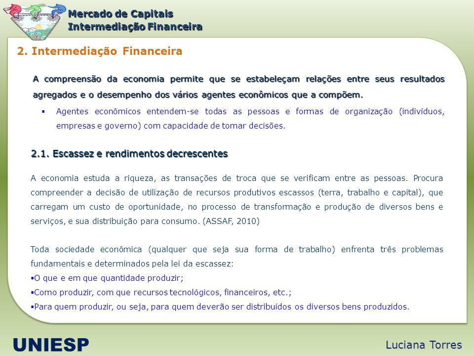 Luciana Torres UNIESP Mercado de Capitais Intermediação Financeira A compreensão da economia permite que se estabeleçam relações entre seus resultados