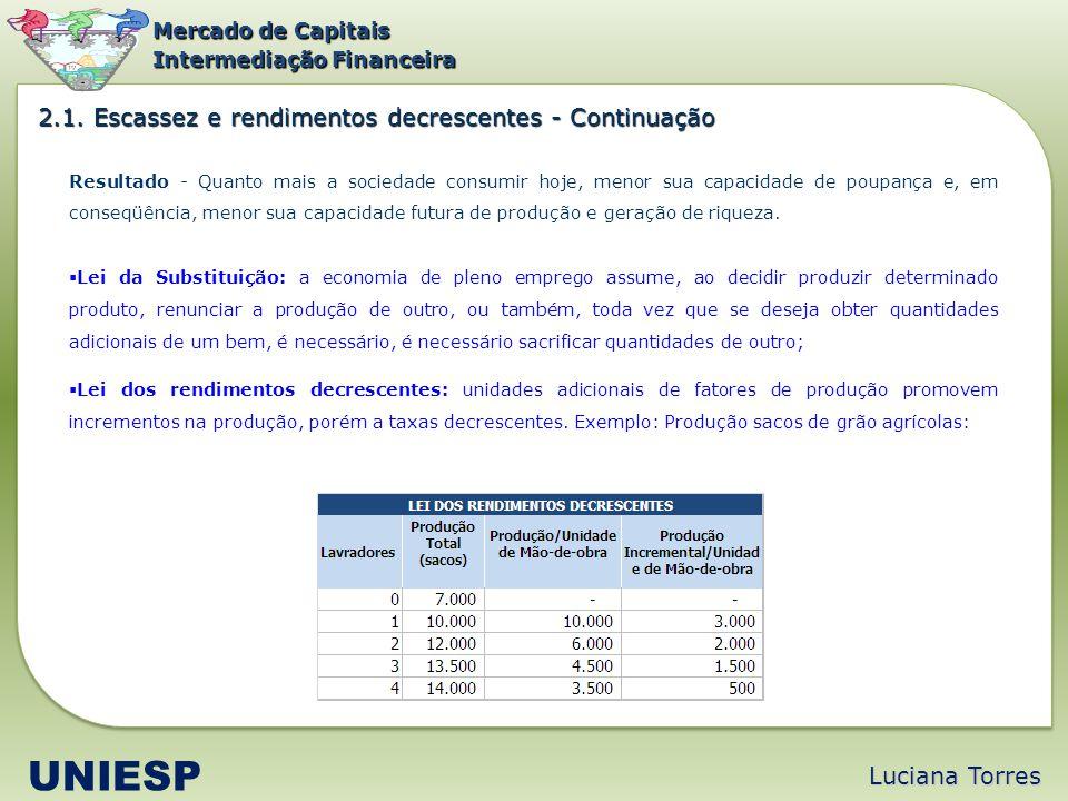 Luciana Torres UNIESP Mercado de Capitais Intermediação Financeira Resultado - Quanto mais a sociedade consumir hoje, menor sua capacidade de poupança