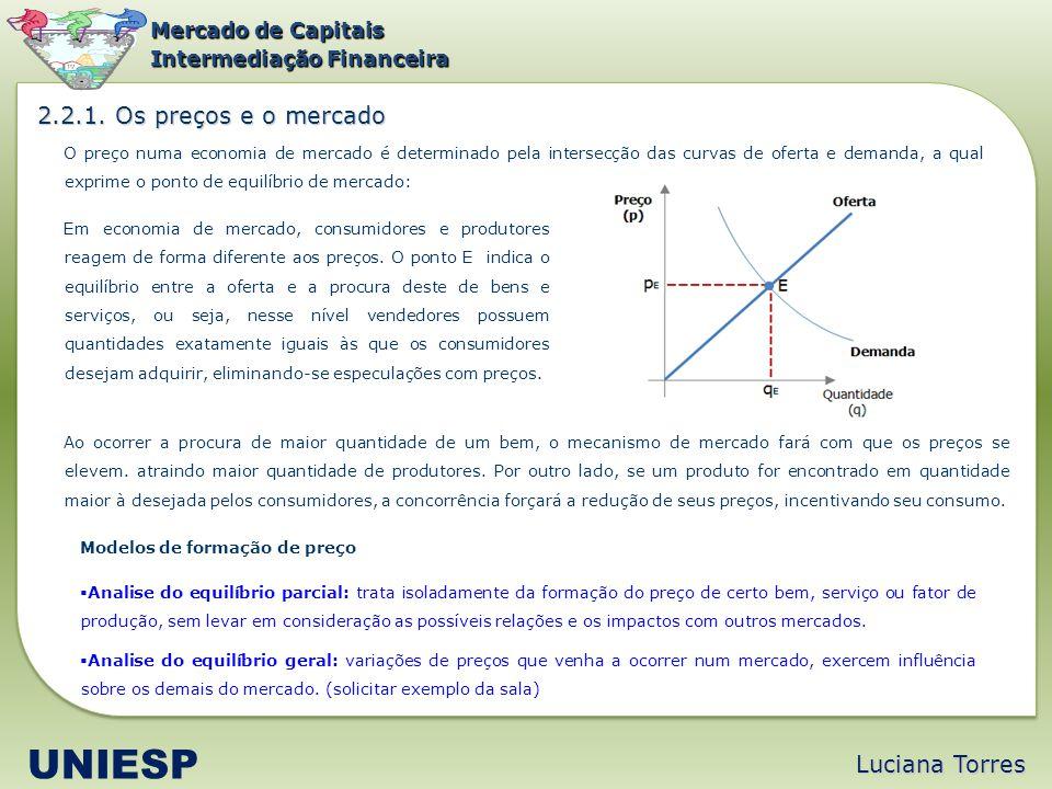 Mercado de Capitais Intermediação Financeira O preço numa economia de mercado é determinado pela intersecção das curvas de oferta e demanda, a qual ex