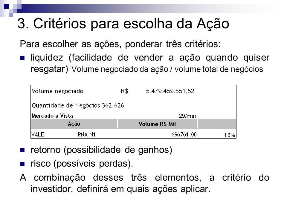 3. Critérios para escolha da Ação Para escolher as ações, ponderar três critérios: liquidez (facilidade de vender a ação quando quiser resgatar) Volum