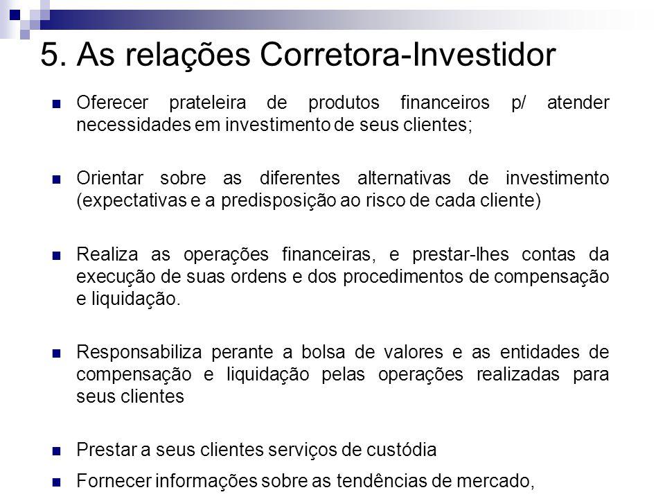 5. As relações Corretora-Investidor Oferecer prateleira de produtos financeiros p/ atender necessidades em investimento de seus clientes; Orientar sob