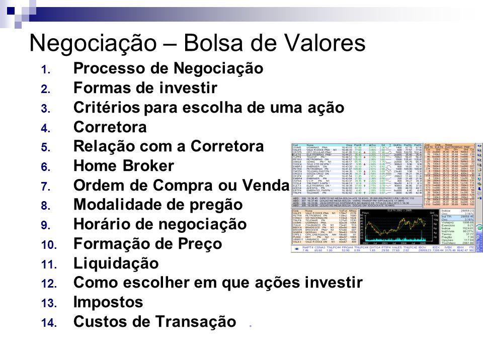 Negociação – Bolsa de Valores 1. Processo de Negociação 2.