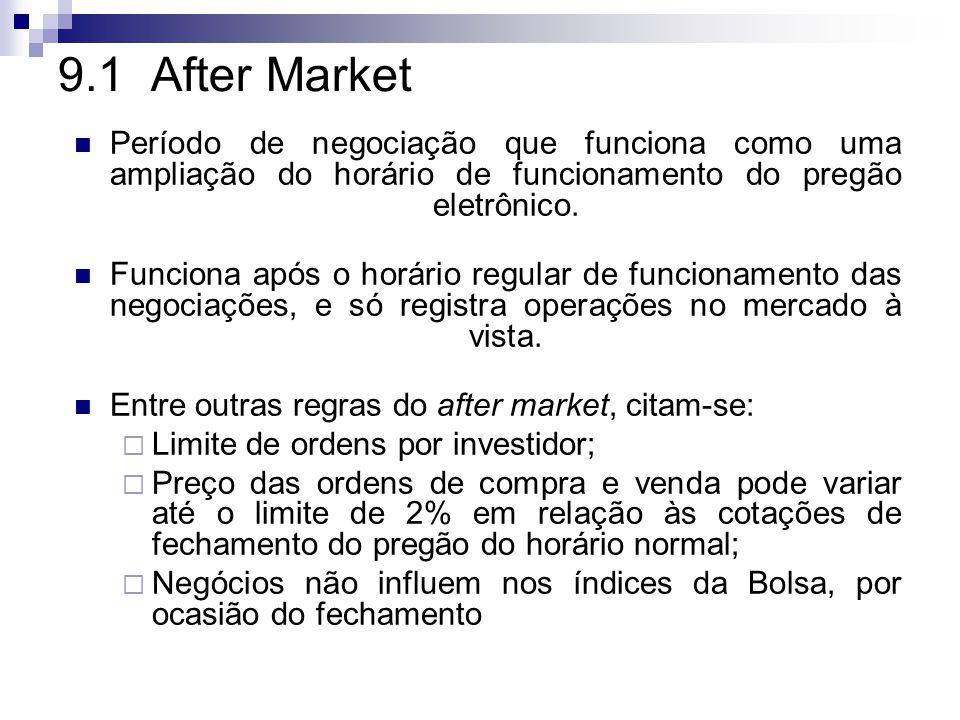 9.1 After Market Período de negociação que funciona como uma ampliação do horário de funcionamento do pregão eletrônico.