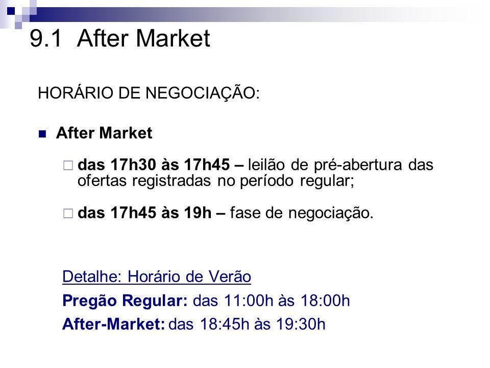 9.1 After Market HORÁRIO DE NEGOCIAÇÃO: After Market  das 17h30 às 17h45 – leilão de pré-abertura das ofertas registradas no período regular;  das 17h45 às 19h – fase de negociação.