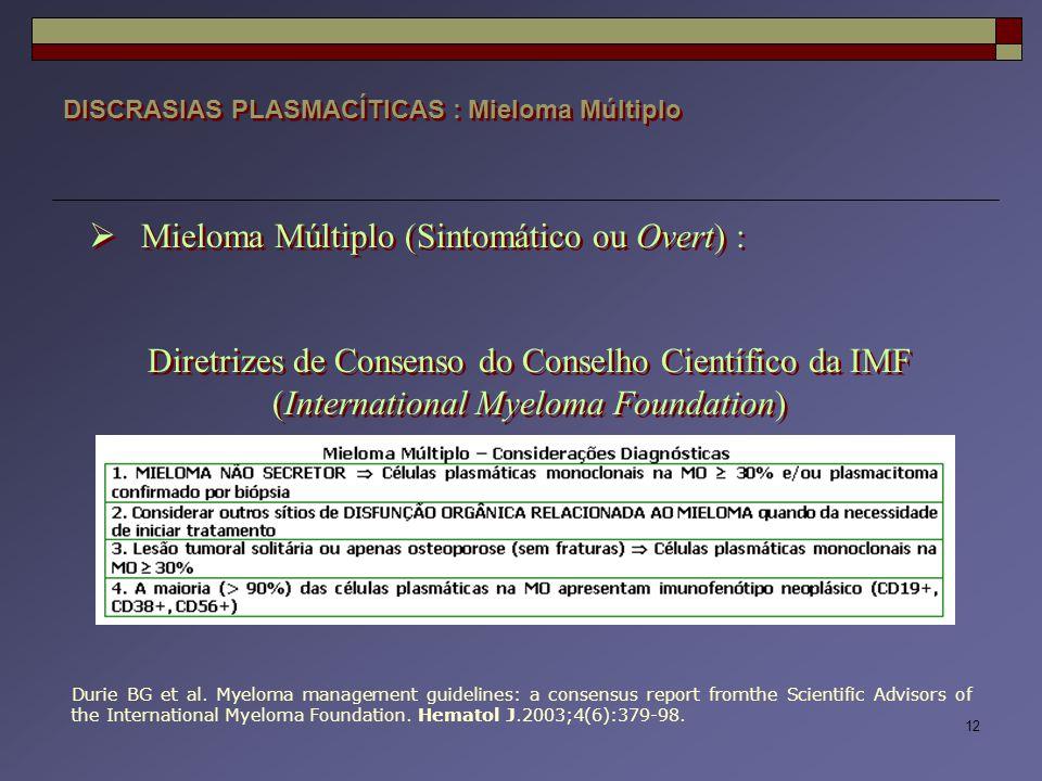 12 DISCRASIAS PLASMACÍTICAS : Mieloma Múltiplo  Mieloma Múltiplo (Sintomático ou Overt) : Diretrizes de Consenso do Conselho Científico da IMF (Inter