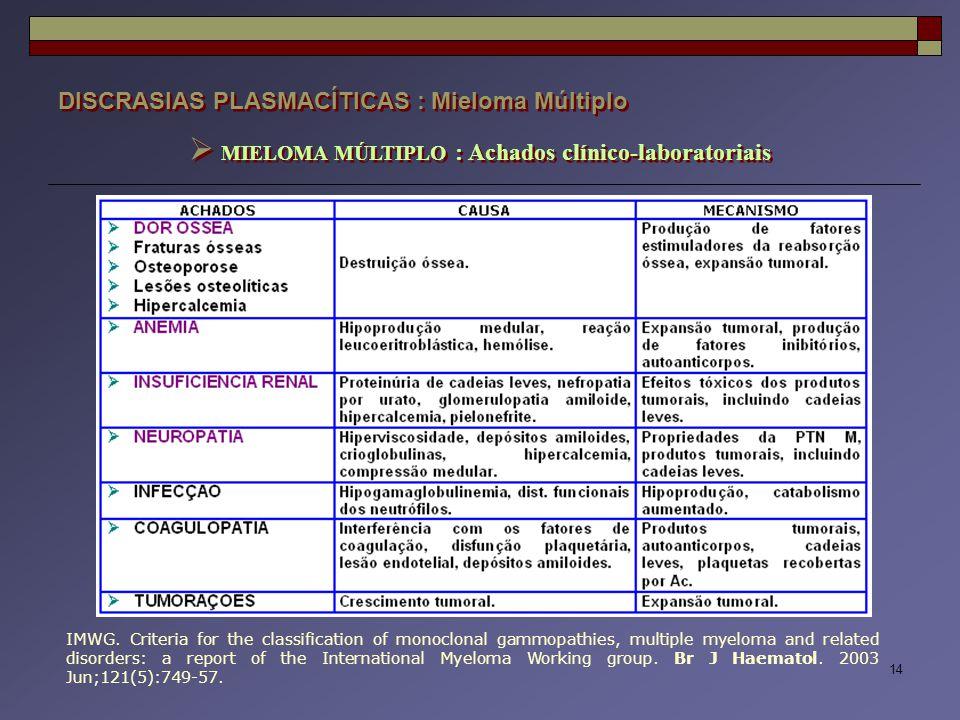 14 DISCRASIAS PLASMACÍTICAS : Mieloma Múltiplo  MIELOMA MÚLTIPLO : Achados clínico-laboratoriais IMWG. Criteria for the classification of monoclonal
