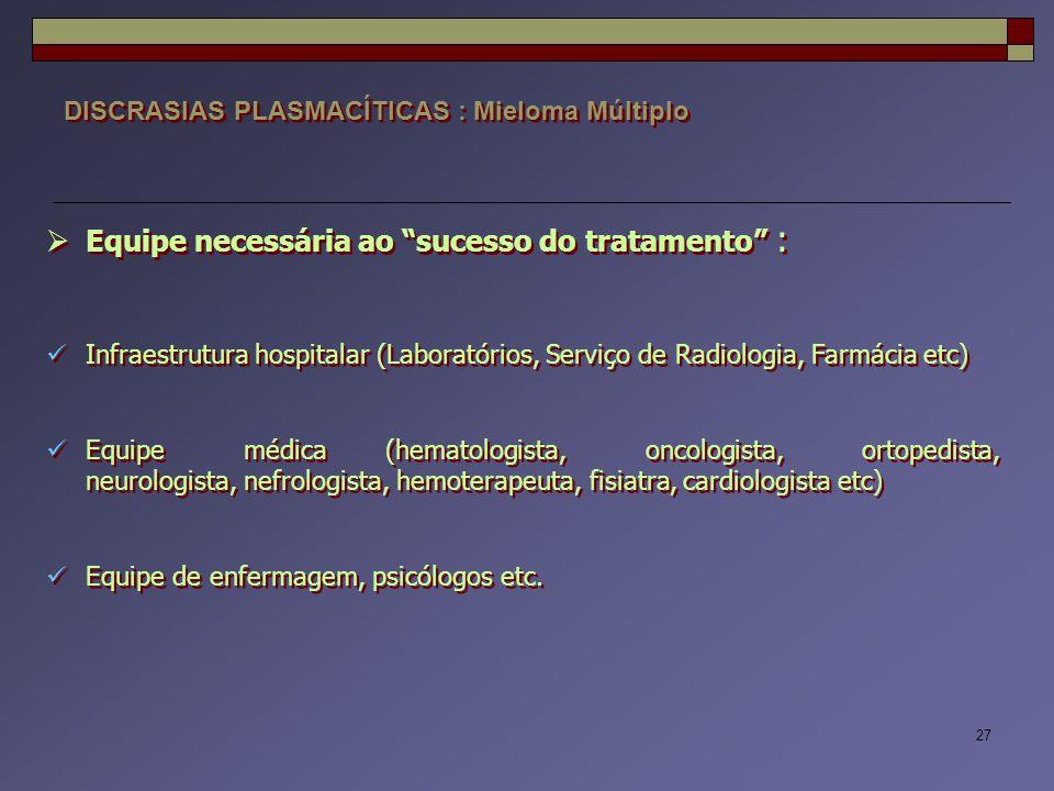 """27 DISCRASIAS PLASMACÍTICAS : Mieloma Múltiplo  Equipe necessária ao """"sucesso do tratamento"""" : Infraestrutura hospitalar (Laboratórios, Serviço de Ra"""