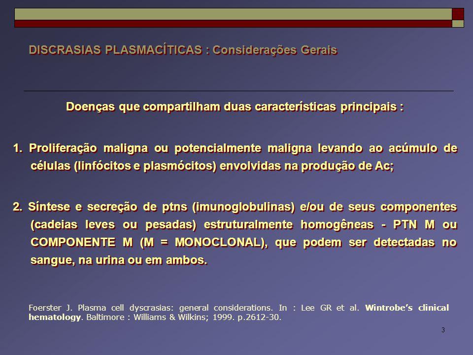 14 DISCRASIAS PLASMACÍTICAS : Mieloma Múltiplo  MIELOMA MÚLTIPLO : Achados clínico-laboratoriais IMWG.