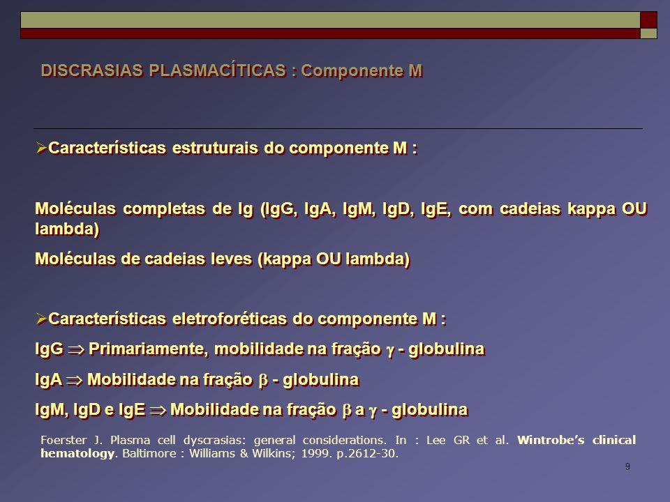 20 DISCRASIAS PLASMACÍTICAS : Mieloma Múltiplo Greipp PR et al.
