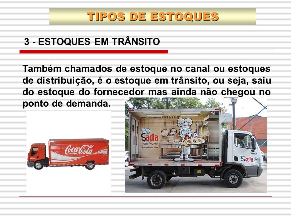 Também chamados de estoque no canal ou estoques de distribuição, é o estoque em trânsito, ou seja, saiu do estoque do fornecedor mas ainda não chegou