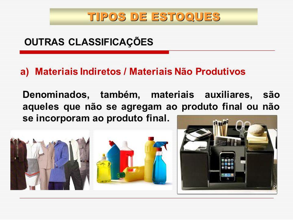 TIPOS DE ESTOQUES OUTRAS CLASSIFICAÇÕES a)Materiais Indiretos / Materiais Não Produtivos Denominados, também, materiais auxiliares, são aqueles que nã
