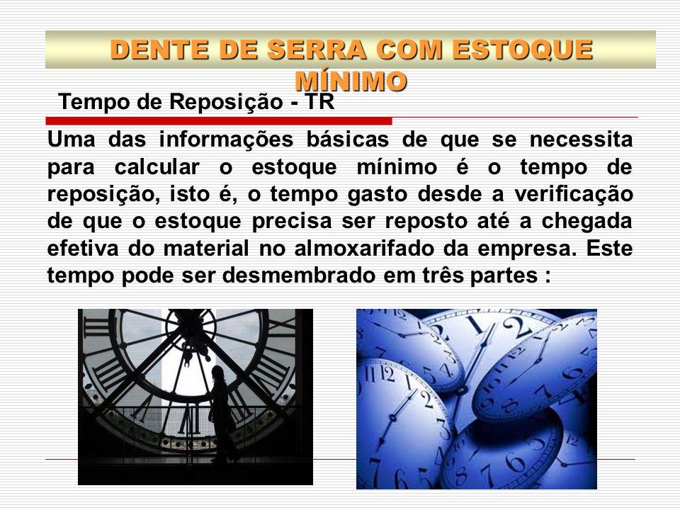 Uma das informações básicas de que se necessita para calcular o estoque mínimo é o tempo de reposição, isto é, o tempo gasto desde a verificação de qu