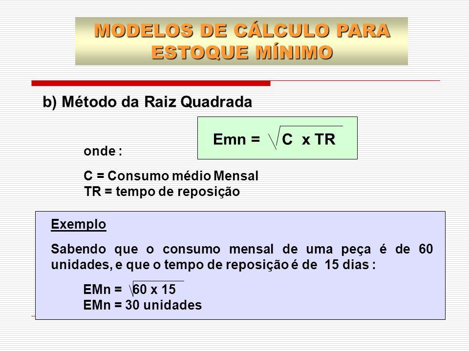 b) Método da Raiz Quadrada Emn = C x TR onde : C = Consumo médio Mensal TR = tempo de reposição Exemplo Sabendo que o consumo mensal de uma peça é de