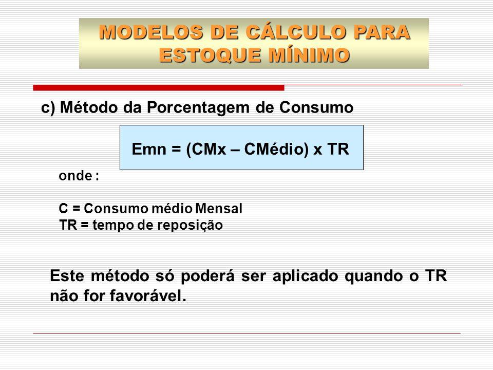 c) Método da Porcentagem de Consumo Emn = (CMx – CMédio) x TR Este método só poderá ser aplicado quando o TR não for favorável. MODELOS DE CÁLCULO PAR