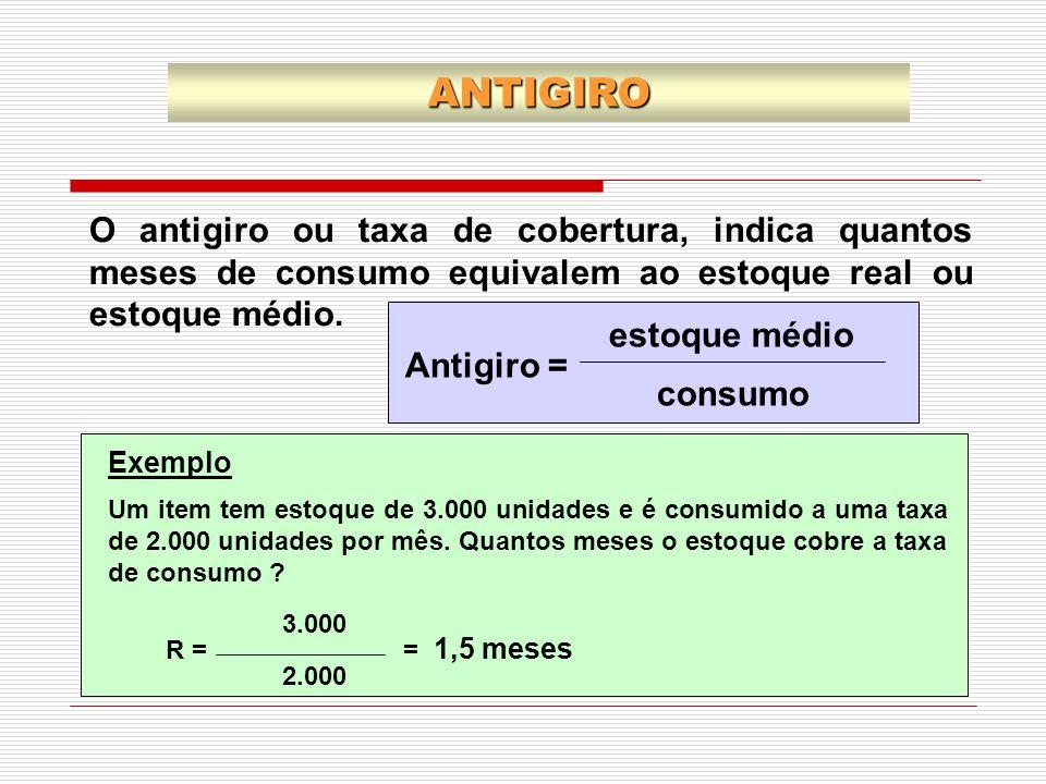 O antigiro ou taxa de cobertura, indica quantos meses de consumo equivalem ao estoque real ou estoque médio. estoque médio Antigiro = consumo ANTIGIRO