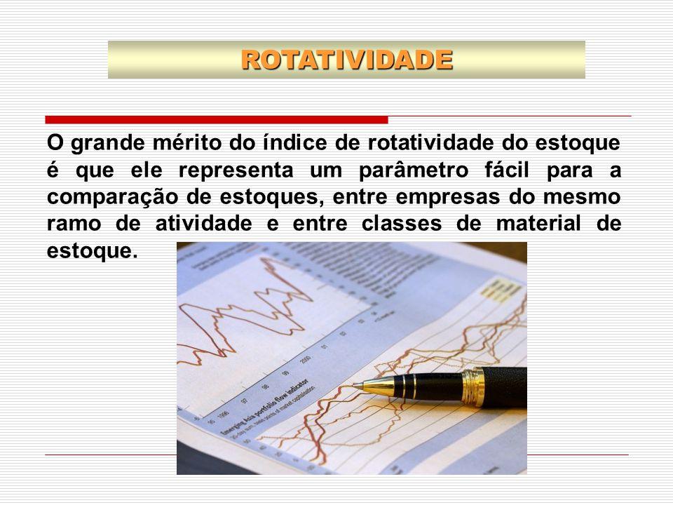 O grande mérito do índice de rotatividade do estoque é que ele representa um parâmetro fácil para a comparação de estoques, entre empresas do mesmo ra