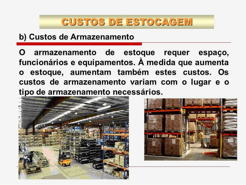 O armazenamento de estoque requer espaço, funcionários e equipamentos. À medida que aumenta o estoque, aumentam também estes custos. Os custos de arma