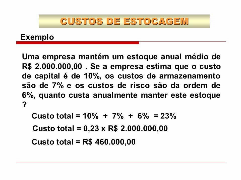 Uma empresa mantém um estoque anual médio de R$ 2.000.000,00. Se a empresa estima que o custo de capital é de 10%, os custos de armazenamento são de 7