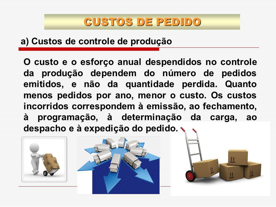 O custo e o esforço anual despendidos no controle da produção dependem do número de pedidos emitidos, e não da quantidade perdida. Quanto menos pedido