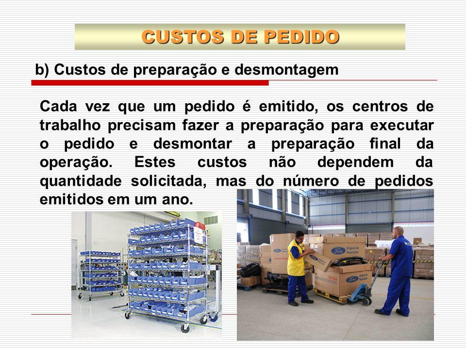 Cada vez que um pedido é emitido, os centros de trabalho precisam fazer a preparação para executar o pedido e desmontar a preparação final da operação