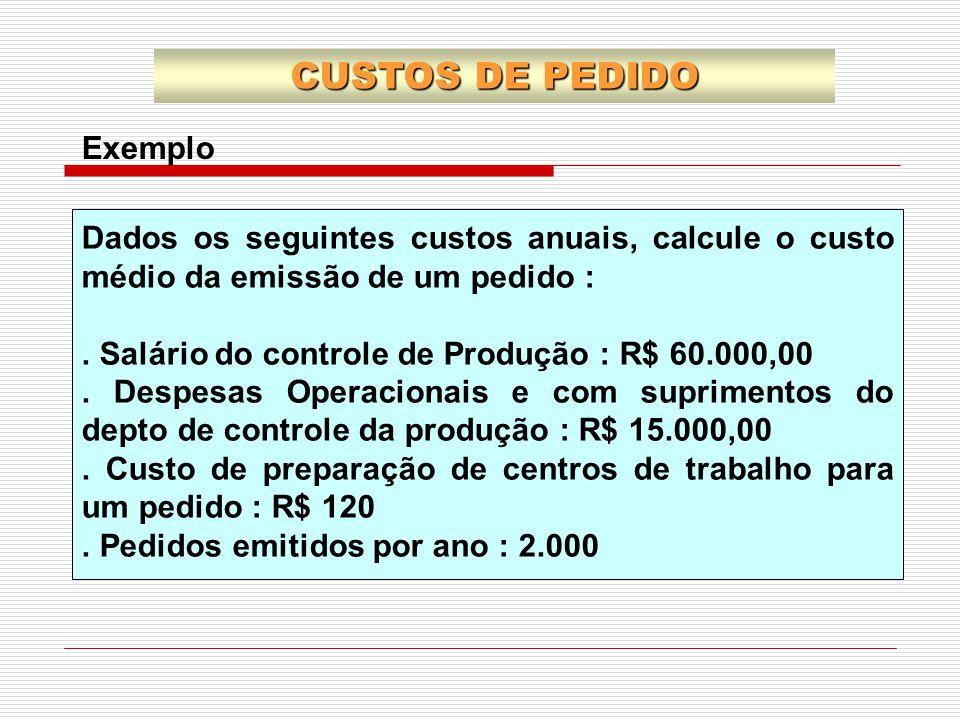 Dados os seguintes custos anuais, calcule o custo médio da emissão de um pedido :. Salário do controle de Produção : R$ 60.000,00. Despesas Operaciona