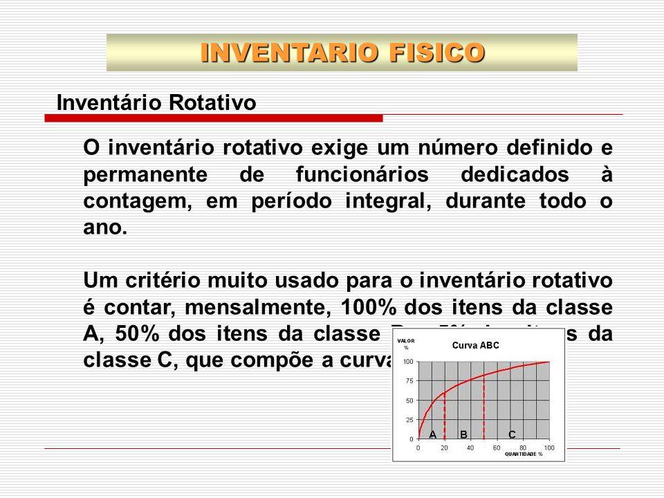 INVENTARIO FISICO Inventário Rotativo O inventário rotativo exige um número definido e permanente de funcionários dedicados à contagem, em período int