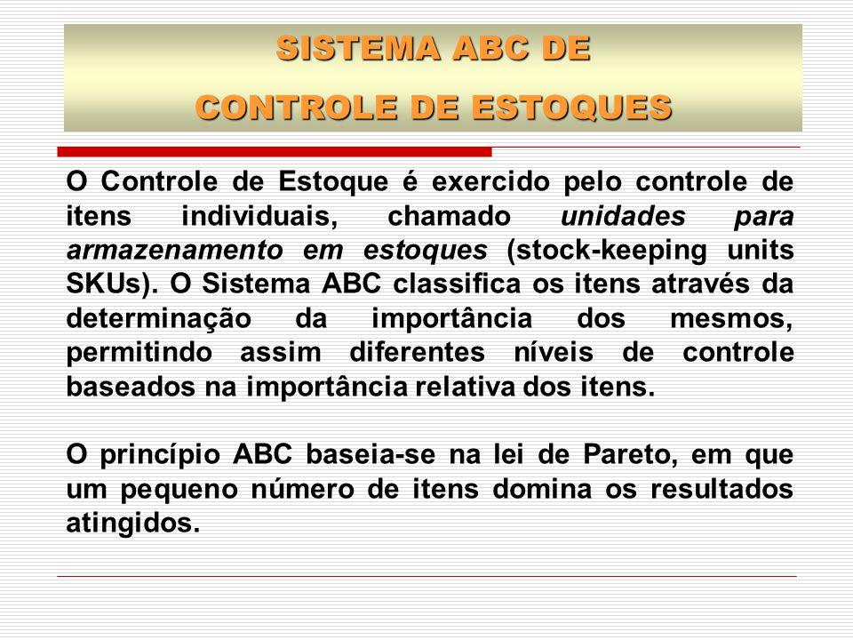 O Controle de Estoque é exercido pelo controle de itens individuais, chamado unidades para armazenamento em estoques (stock-keeping units SKUs). O Sis
