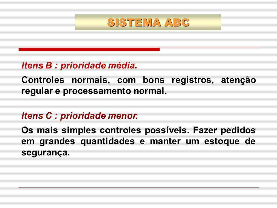 Itens B : prioridade média. Controles normais, com bons registros, atenção regular e processamento normal. Itens C : prioridade menor. Os mais simples
