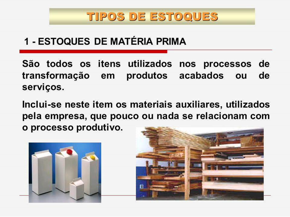São todos os itens utilizados nos processos de transformação em produtos acabados ou de serviços. Inclui-se neste item os materiais auxiliares, utiliz