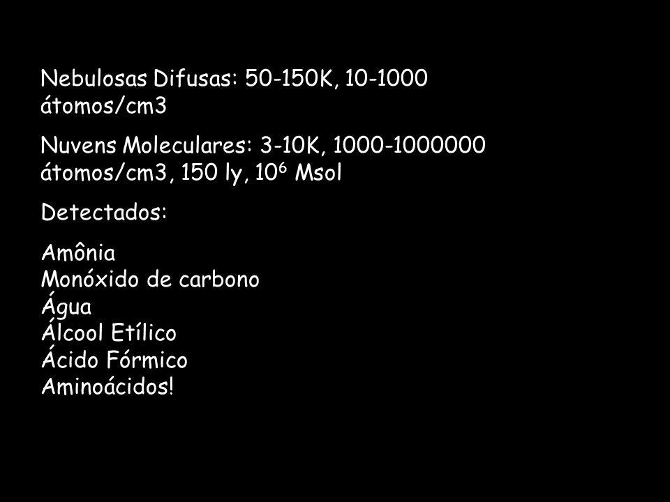 Nebulosas Difusas: 50-150K, 10-1000 átomos/cm3 Nuvens Moleculares: 3-10K, 1000-1000000 átomos/cm3, 150 ly, 10 6 Msol Detectados: Amônia Monóxido de ca