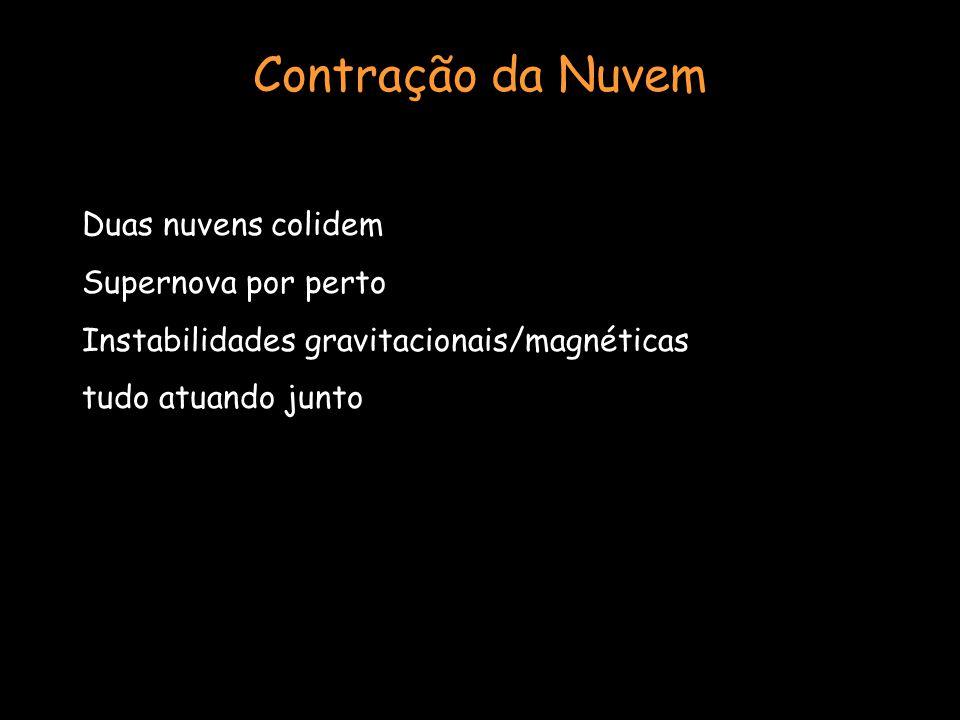 Contração da Nuvem Duas nuvens colidem Supernova por perto Instabilidades gravitacionais/magnéticas tudo atuando junto