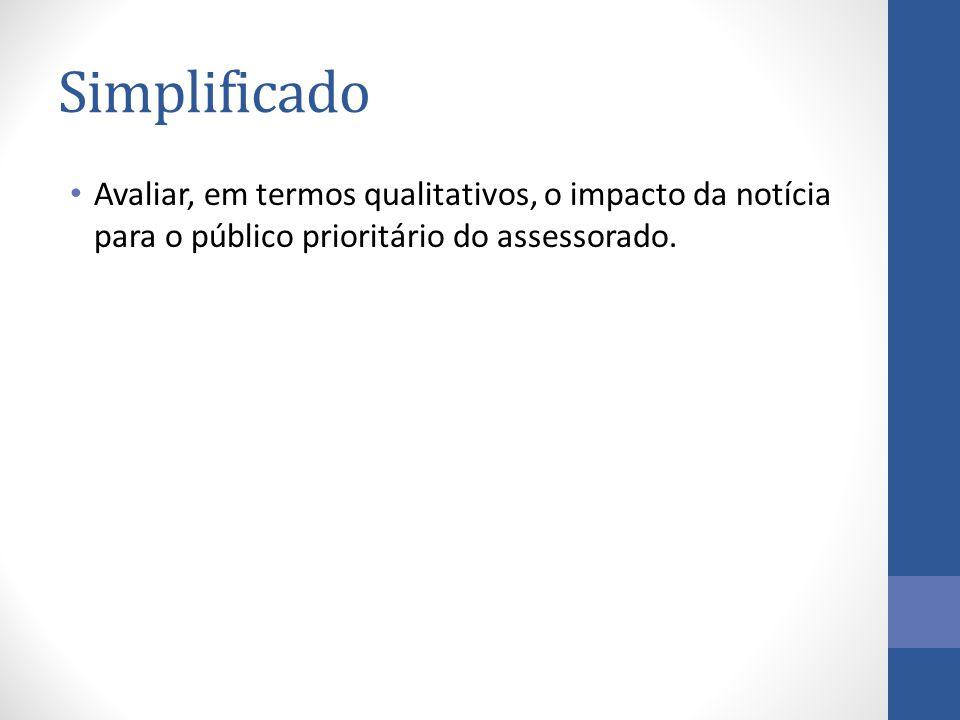 Avaliar, em termos qualitativos, o impacto da notícia para o público prioritário do assessorado.