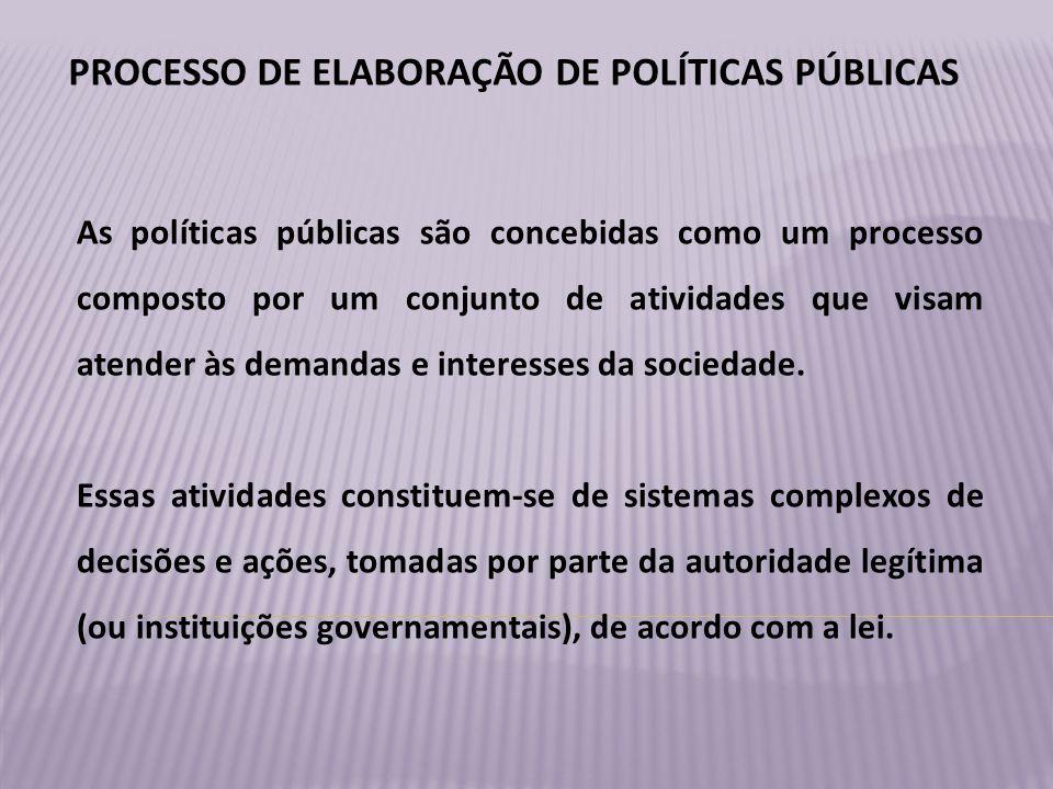 PROCESSO DE ELABORAÇÃO DE POLÍTICAS PÚBLICAS As políticas públicas são concebidas como um processo composto por um conjunto de atividades que visam atender às demandas e interesses da sociedade.