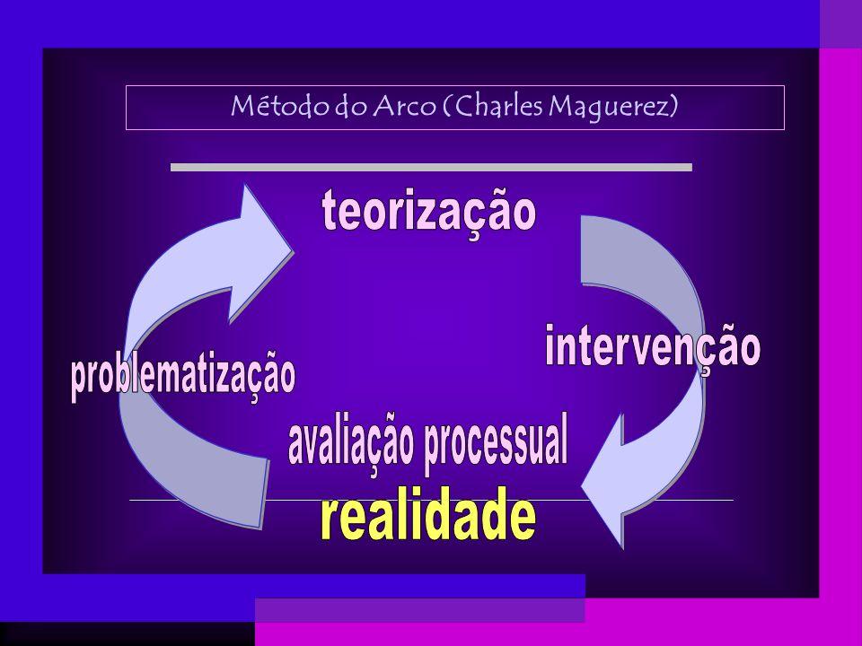 Método do Arco (Charles Maguerez)