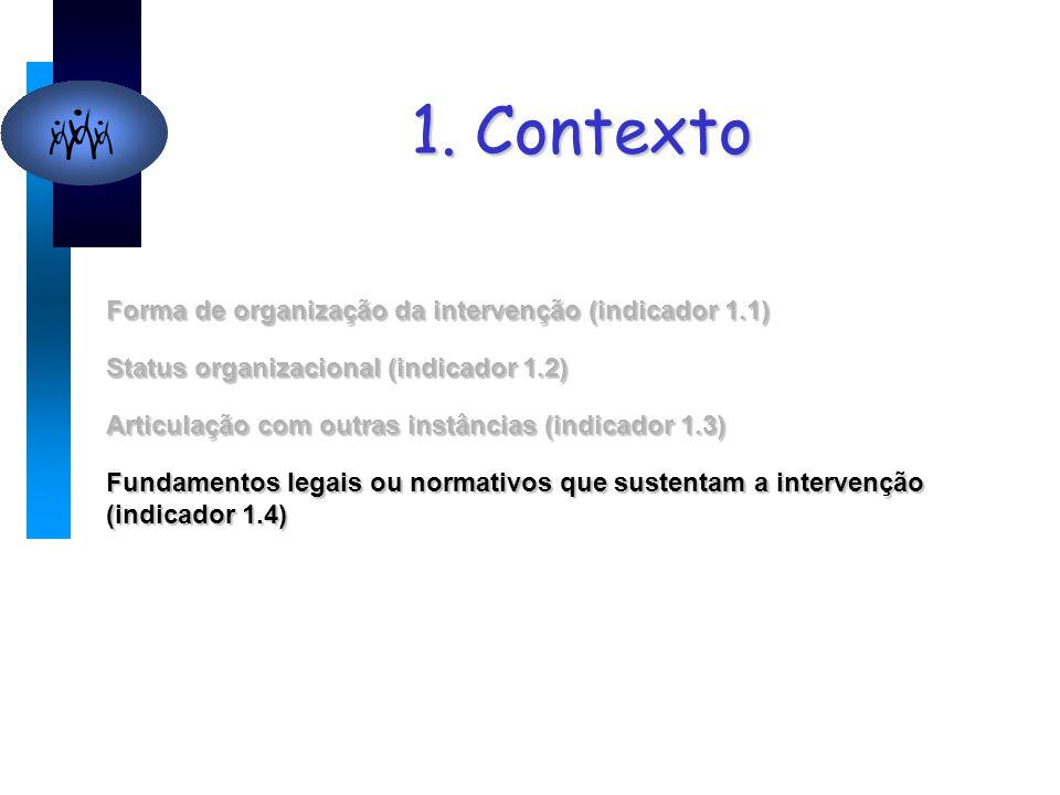 1. Contexto Forma de organização da intervenção (indicador 1.1) Status organizacional (indicador 1.2) Articulação com outras instâncias (indicador 1.3