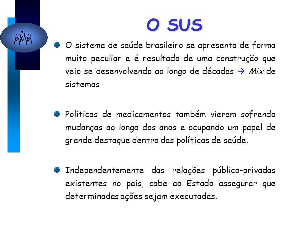 O SUS O sistema de saúde brasileiro se apresenta de forma muito peculiar e é resultado de uma construção que veio se desenvolvendo ao longo de décadas  Mix de sistemas Políticas de medicamentos também vieram sofrendo mudanças ao longo dos anos e ocupando um papel de grande destaque dentro das políticas de saúde.