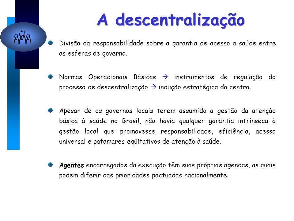 A descentralização Divisão da responsabilidade sobre a garantia de acesso a saúde entre as esferas de governo. Normas Operacionais Básicas  instrumen