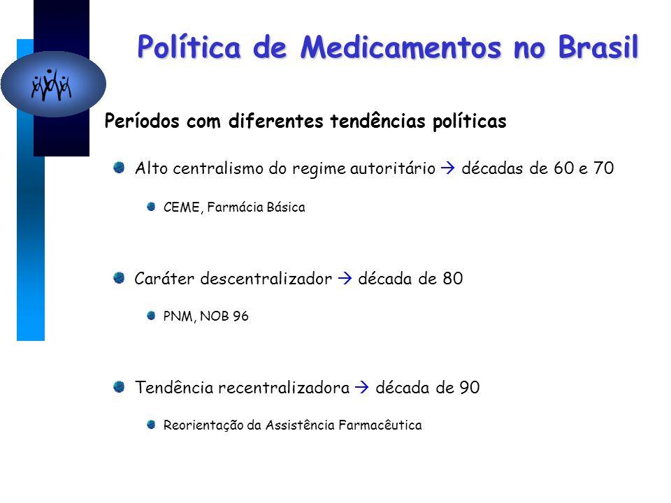 Política de Medicamentos no Brasil Períodos com diferentes tendências políticas Alto centralismo do regime autoritário  décadas de 60 e 70 CEME, Farm