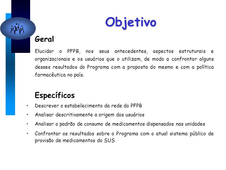 Objetivo Geral Elucidar o PFPB, nos seus antecedentes, aspectos estruturais e organizacionais e os usuários que o utilizam, de modo a confrontar algun
