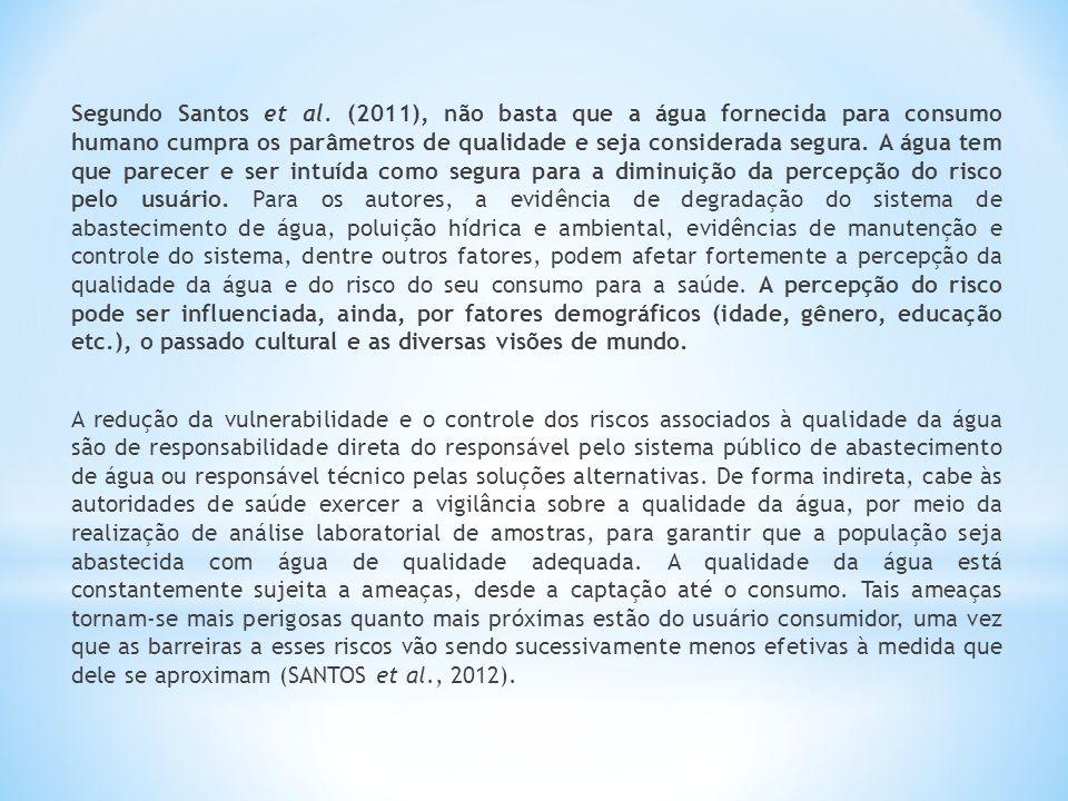 Segundo Santos et al.