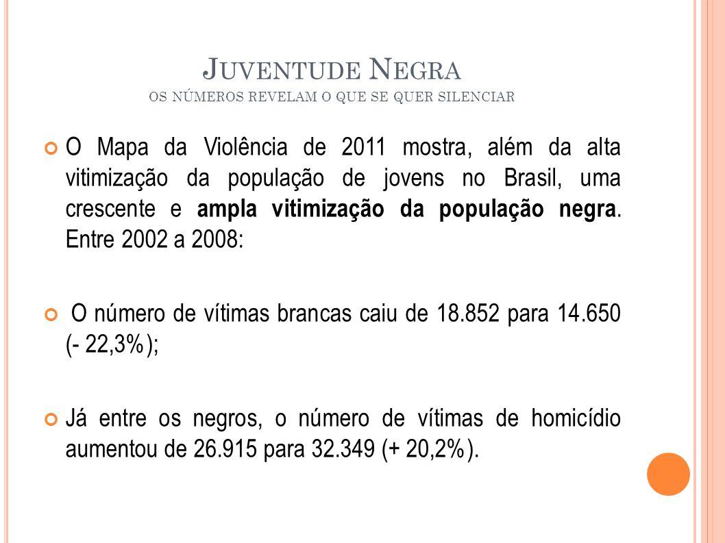 J UVENTUDE N EGRA OS NÚMEROS REVELAM O QUE SE QUER SILENCIAR O Mapa da Violência de 2011 mostra, além da alta vitimização da população de jovens no Brasil, uma crescente e ampla vitimização da população negra.