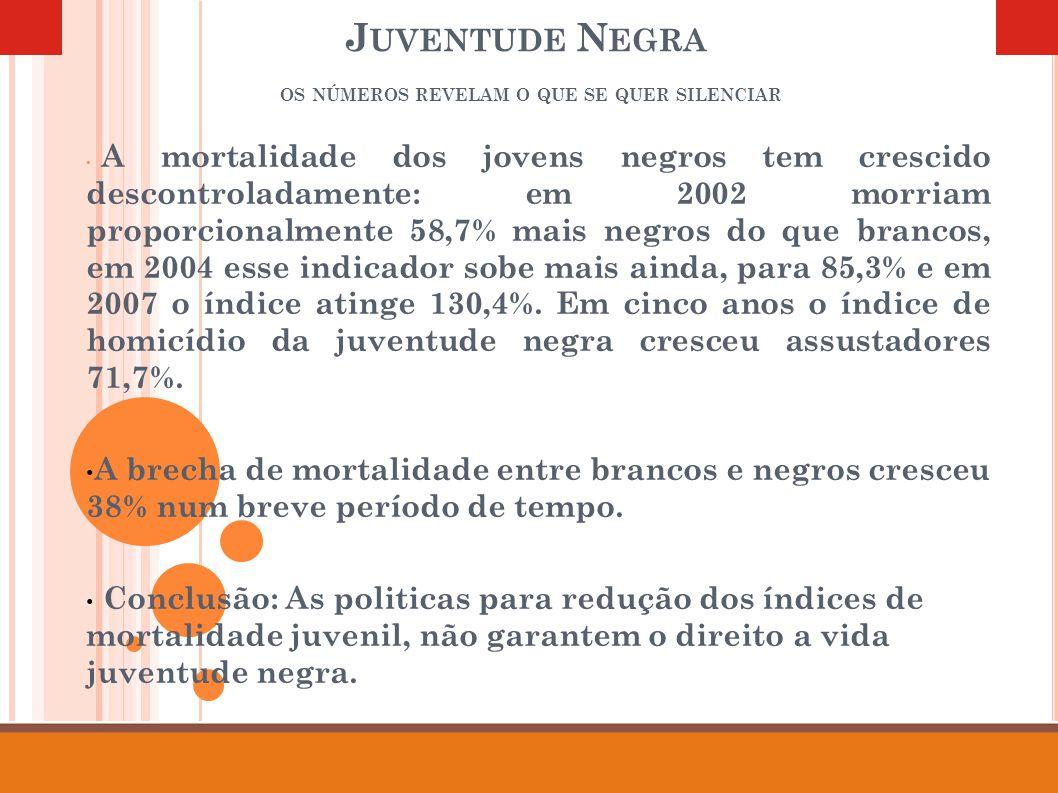 J UVENTUDE N EGRA OS NÚMEROS REVELAM O QUE SE QUER SILENCIAR A mortalidade dos jovens negros tem crescido descontroladamente: em 2002 morriam proporcionalmente 58,7% mais negros do que brancos, em 2004 esse indicador sobe mais ainda, para 85,3% e em 2007 o índice atinge 130,4%.